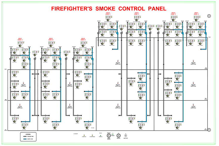 smoke control by pressurisation 5 chapter 1 smoke control by pressurisation - basics 11 basic principles fire induced forces create pressure differ-ences across doors etc, which allow smoke.