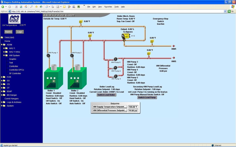Open Protocols Overview – CS3